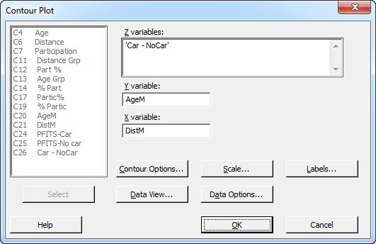 contour plot dialog box