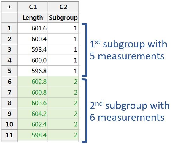 control chart setup - subgroup indicator