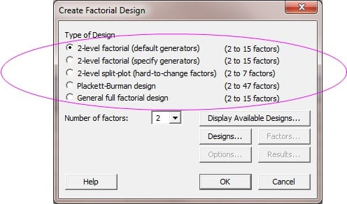 5 Types of Designs: Default Generators, Specify Generators, Hard-to-change factors, Plackett-Burmann, General Full factorial