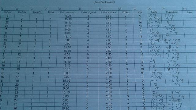 Collection sheet with penciled in data