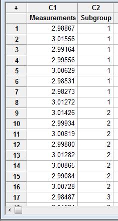 Final Data