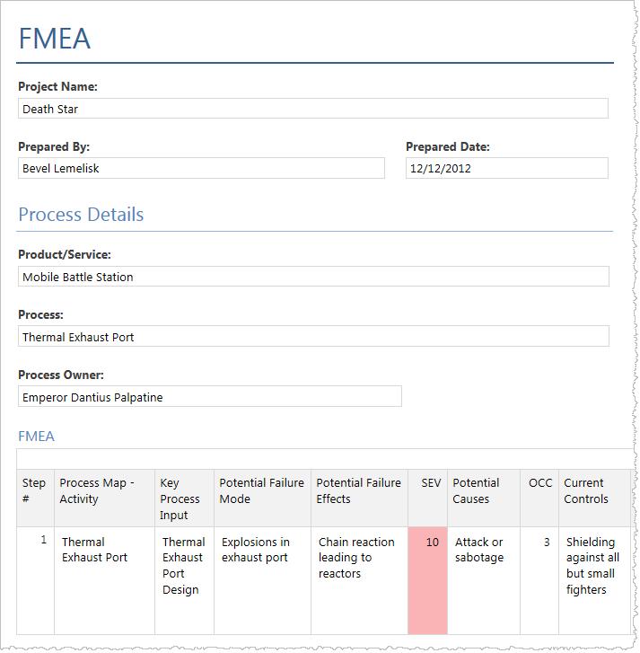 FMEA Example