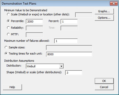 Demonstration Test Dialog Box