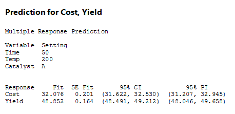 Prediction for Cost, Yield