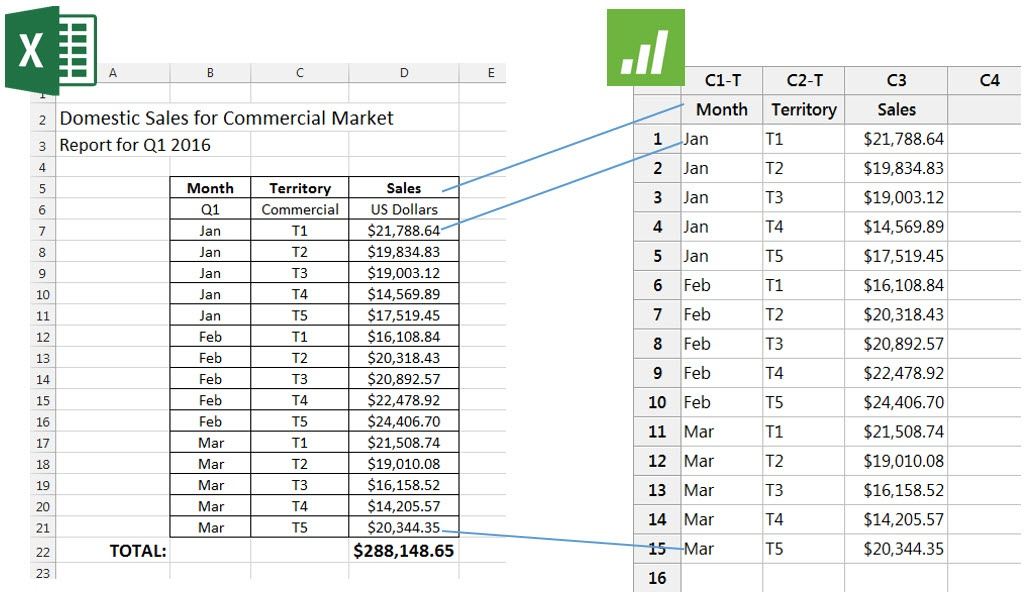 Excel to Minitab