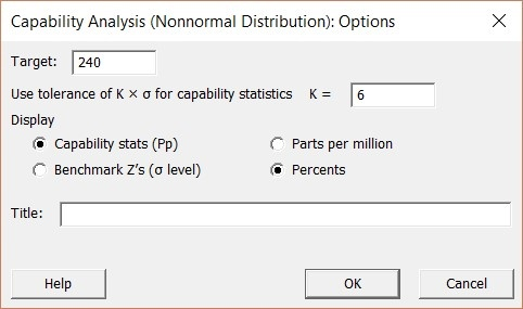 capability analysis options dialog