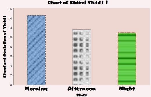 formatted graph