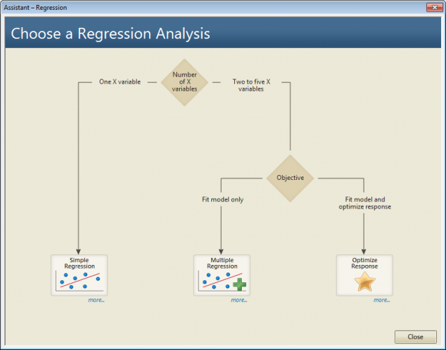 Can Regression and Statistical Software Help You Find a