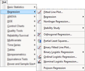 minitab's regression menu