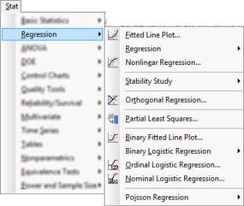minitab's regression menu