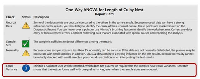 interpreting variance report results