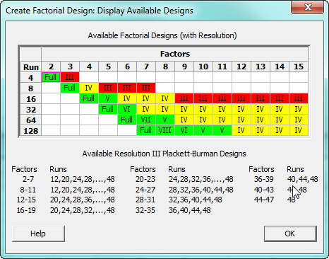 table of available designs